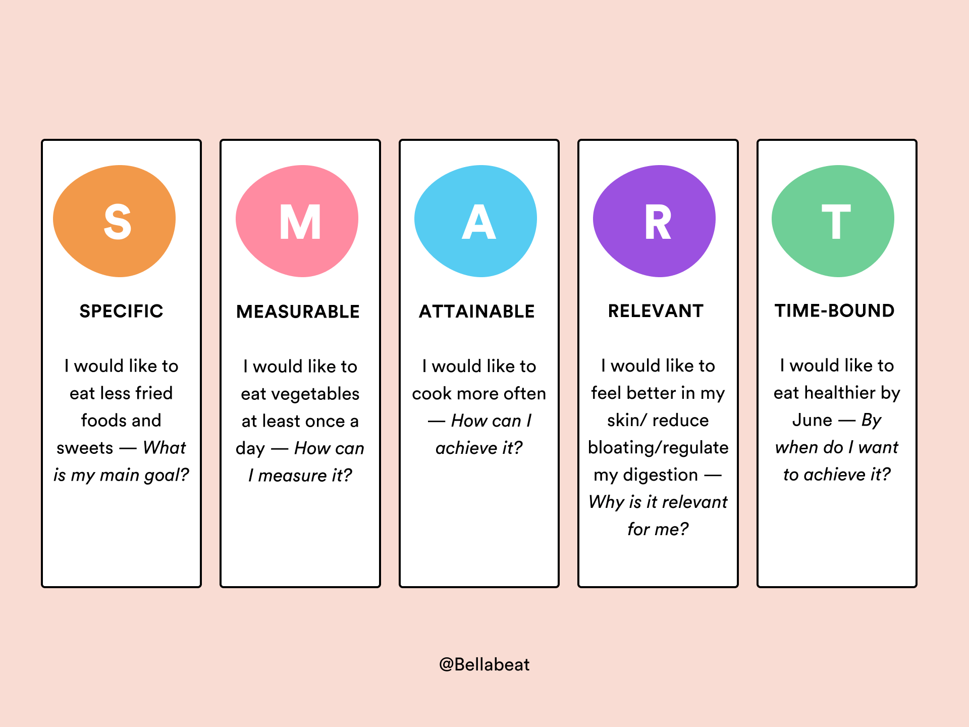 New Year Resolutions SMART